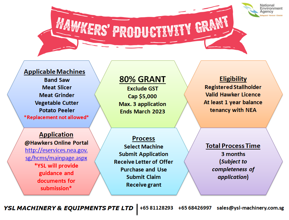 HAWKERS' PRODUCTIVITY GRANT BY NATIONAL ENVIRONMENT AGENCY